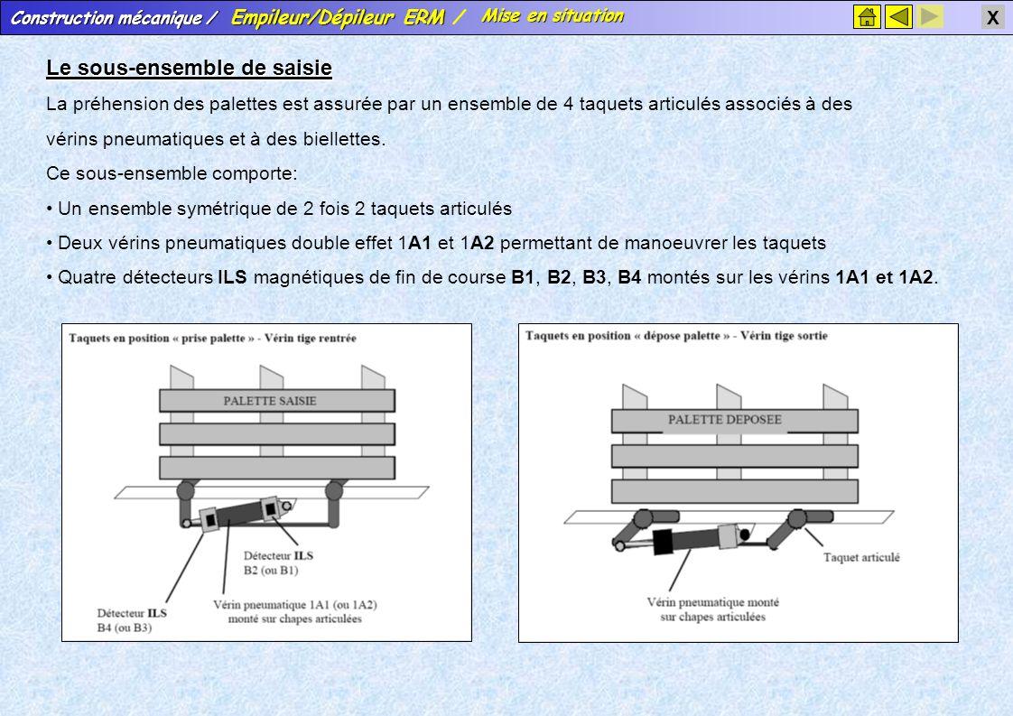 Construction mécanique / Empileur/Dépileur ERM Construction mécanique / Empileur/Dépileur ERM / X Le sous-ensemble de saisie La préhension des palette