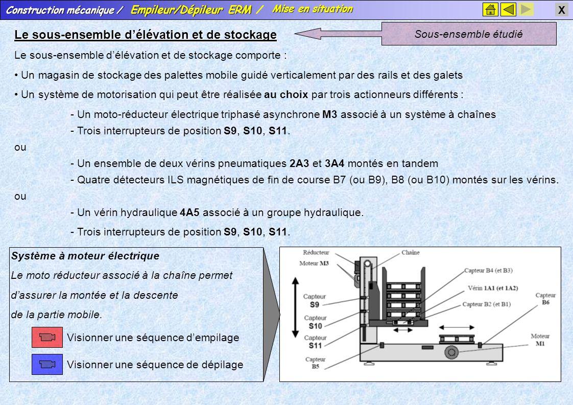 Construction mécanique / Empileur/Dépileur ERM Construction mécanique / Empileur/Dépileur ERM / X Mise en situation Mise en situation Séquence d'empilage Le convoyeur amène les palettes sous l'élévateur.