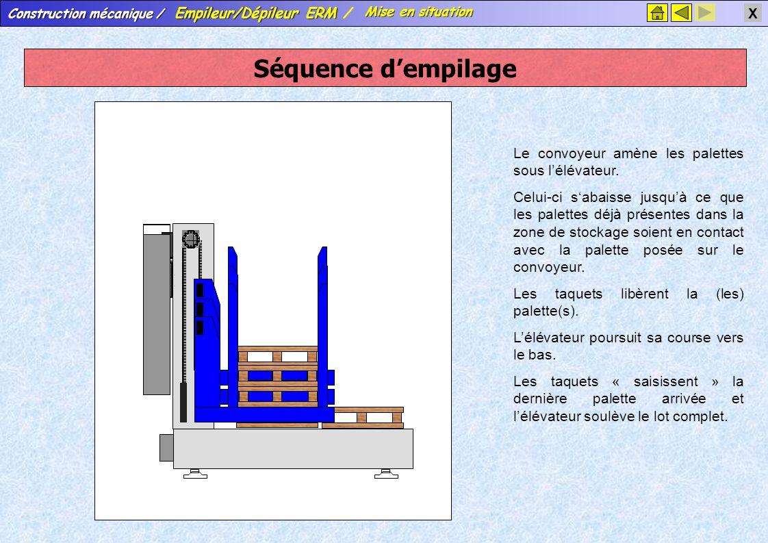 Construction mécanique / Empileur/Dépileur ERM Construction mécanique / Empileur/Dépileur ERM / X Mise en situation Mise en situation L'élévateur s'abaisse jusqu'à ce que la palette inférieure de la zone de stockage soient en contact avec le convoyeur.