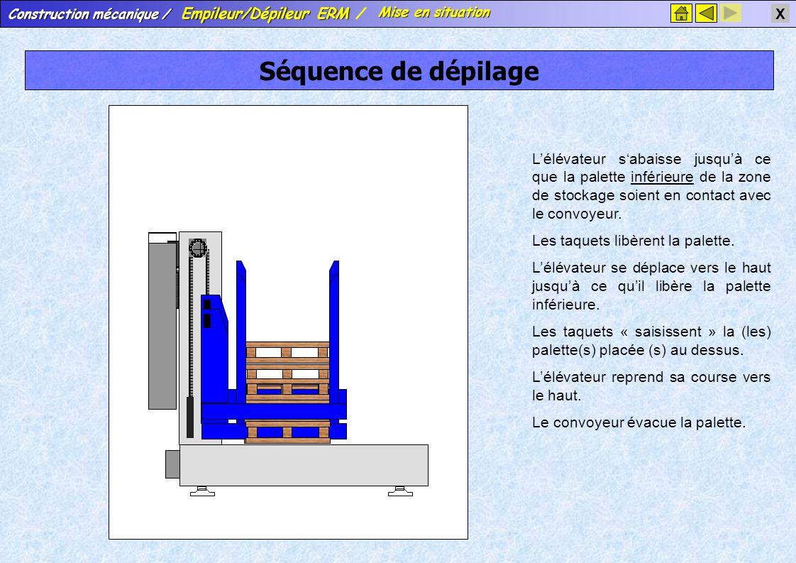 Construction mécanique / Empileur/Dépileur ERM Construction mécanique / Empileur/Dépileur ERM / X Mise en situation Mise en situation L'élévateur s'ab