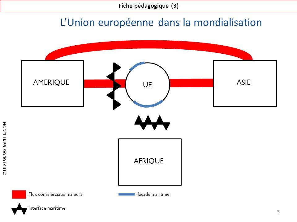 L'Union européenne dans la mondialisation Fiche pédagogique (3) 3 AFRIQUE UE AMERIQUEASIE Flux commerciaux majeurs Interface maritime © HISTGEOGRAPHIE.COM façade maritime