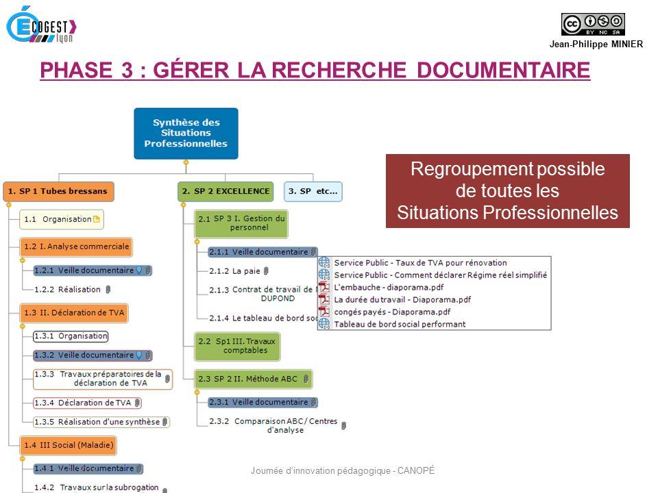 Regroupement possible de toutes les Situations Professionnelles Jean-Philippe MINIER 28 Avril 2016 Journée d'innovation pédagogique - CANOPÉ PHASE 3 : GÉRER LA RECHERCHE DOCUMENTAIRE