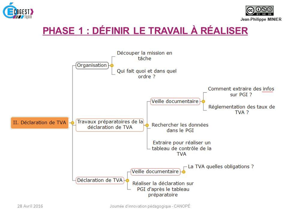 Jean-Philippe MINIER PHASE 1 : DÉFINIR LE TRAVAIL À RÉALISER 28 Avril 2016 Journée d'innovation pédagogique - CANOPÉ