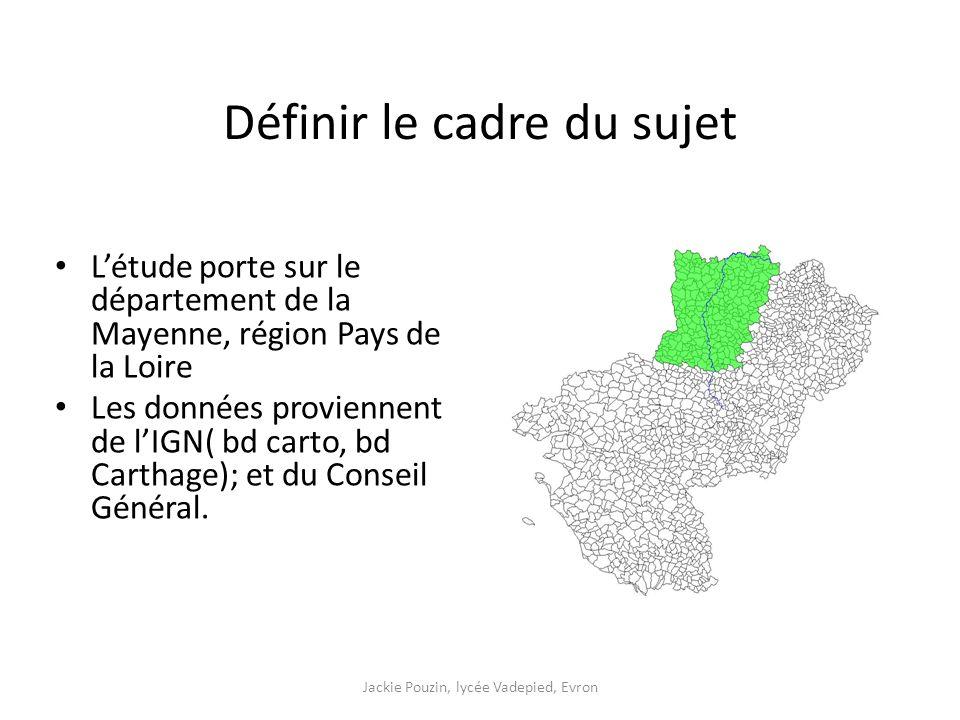 Définir le cadre du sujet L'étude porte sur le département de la Mayenne, région Pays de la Loire Les données proviennent de l'IGN( bd carto, bd Carthage); et du Conseil Général.