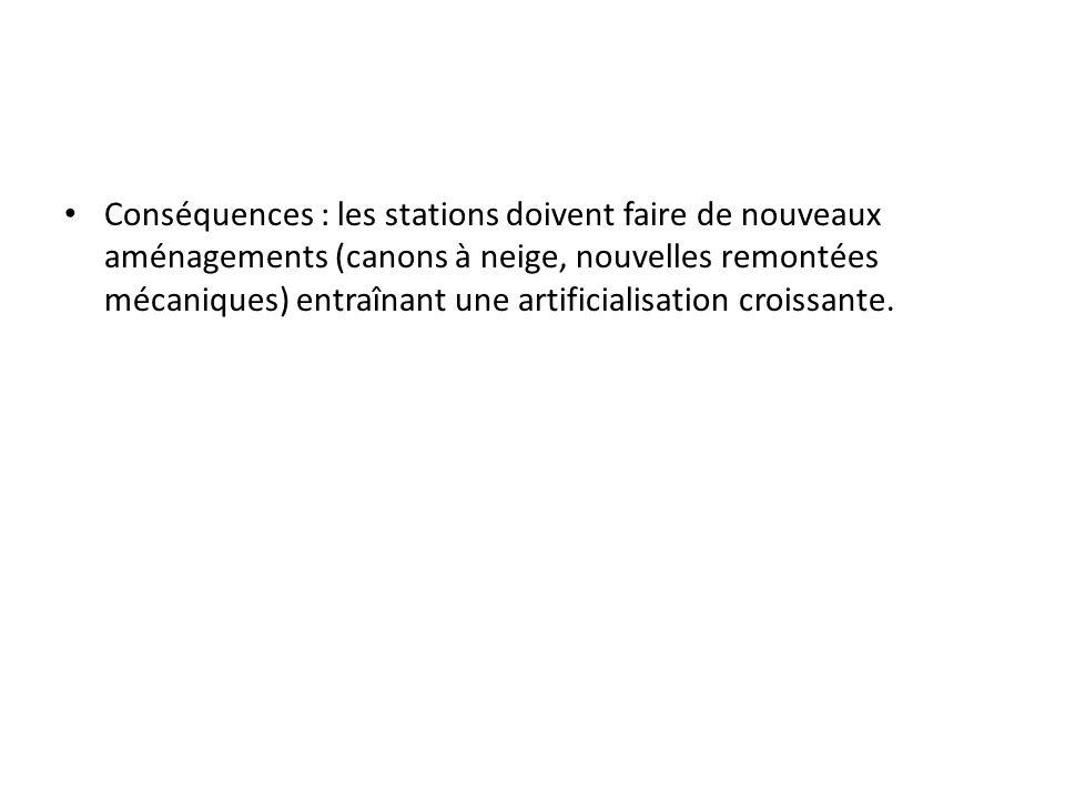 Conséquences : les stations doivent faire de nouveaux aménagements (canons à neige, nouvelles remontées mécaniques) entraînant une artificialisation croissante.