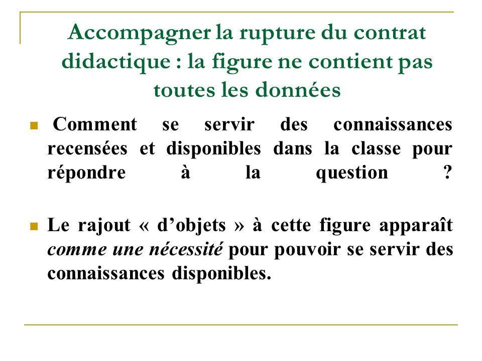 Accompagner la rupture du contrat didactique : la figure ne contient pas toutes les données Comment se servir des connaissances recensées et disponibles dans la classe pour répondre à la question .