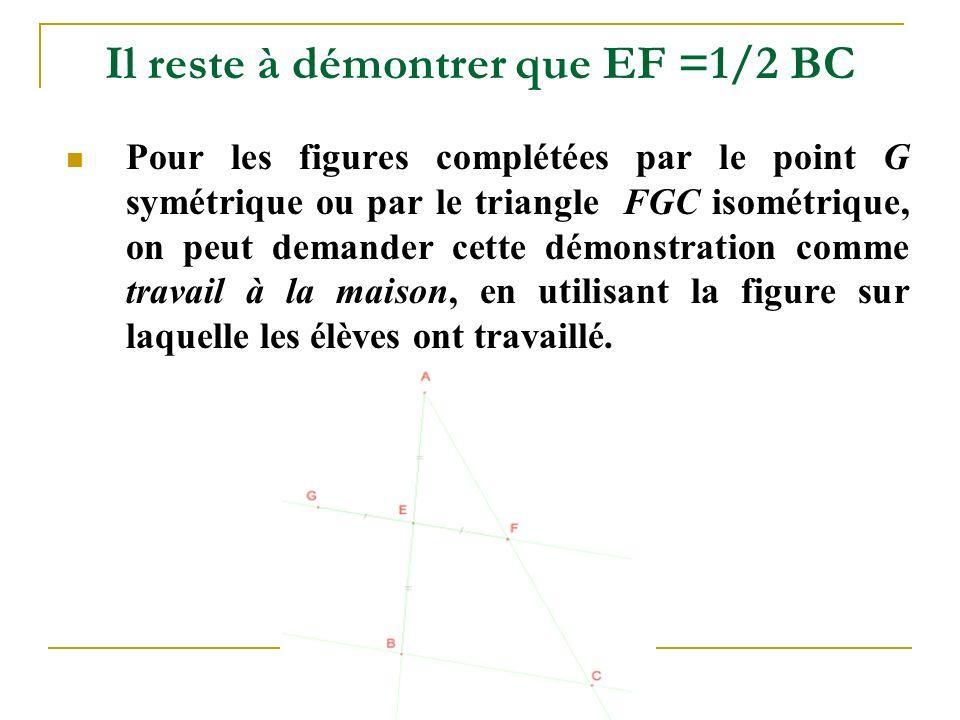 Il reste à démontrer que EF =1/2 BC Pour les figures complétées par le point G symétrique ou par le triangle FGC isométrique, on peut demander cette démonstration comme travail à la maison, en utilisant la figure sur laquelle les élèves ont travaillé.