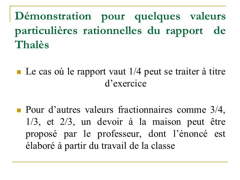 Démonstration pour quelques valeurs particulières rationnelles du rapport de Thalès Le cas où le rapport vaut 1/4 peut se traiter à titre d'exercice Pour d'autres valeurs fractionnaires comme 3/4, 1/3, et 2/3, un devoir à la maison peut être proposé par le professeur, dont l'énoncé est élaboré à partir du travail de la classe
