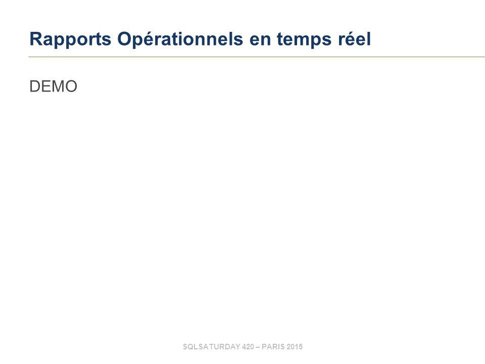 SQLSATURDAY 420 – PARIS 2015 Rapports Opérationnels en temps réel DEMO