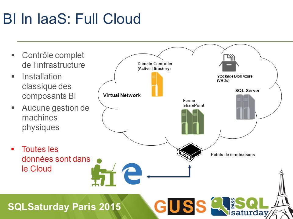 SQLSaturday Paris 2015 BI In IaaS: Full Cloud Points de terminaisons Stockage Blob Azure (VHDs) SQL Server Domain Controller (Active Directory) Ferme SharePoint Virtual Network  Contrôle complet de l'infrastructure  Installation classique des composants BI  Aucune gestion de machines physiques  Toutes les données sont dans le Cloud