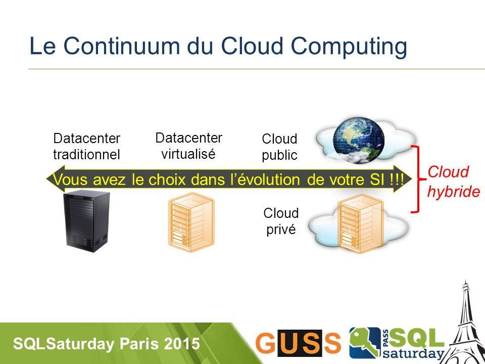 SQLSaturday Paris 2015 Le Continuum du Cloud Computing Vous avez le choix dans l'évolution de votre SI !!.
