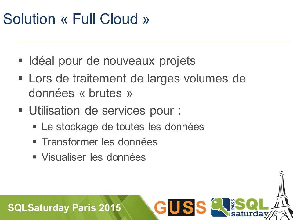 SQLSaturday Paris 2015 Solution « Full Cloud »  Idéal pour de nouveaux projets  Lors de traitement de larges volumes de données « brutes »  Utilisation de services pour :  Le stockage de toutes les données  Transformer les données  Visualiser les données