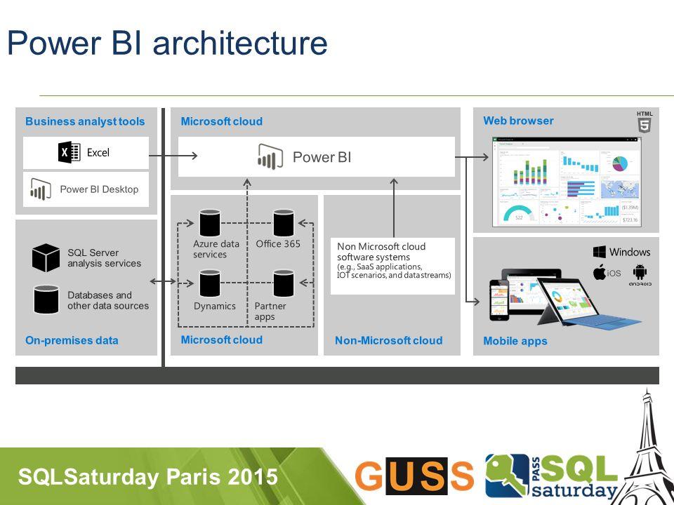 SQLSaturday Paris 2015 Power BI architecture