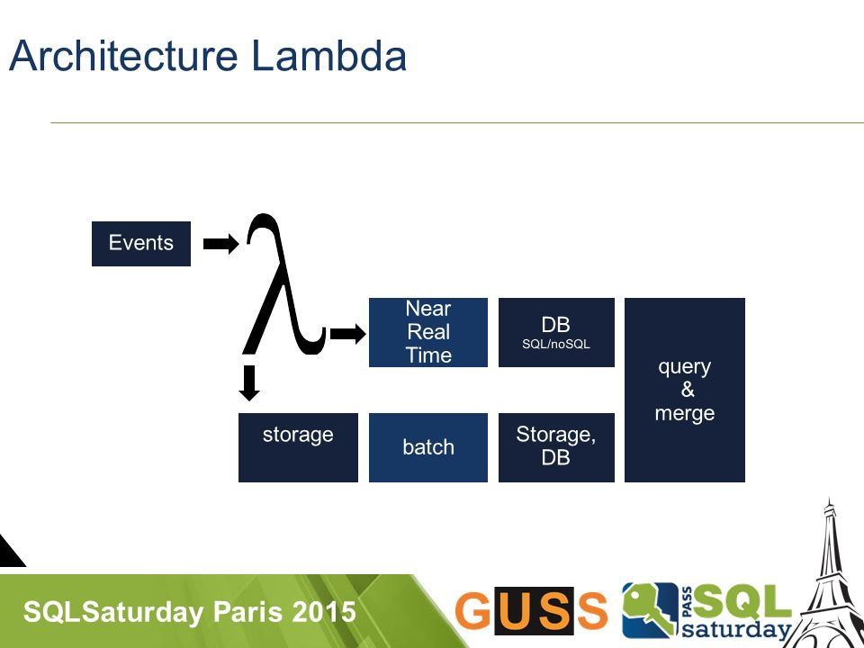 SQLSaturday Paris 2015 Architecture Lambda