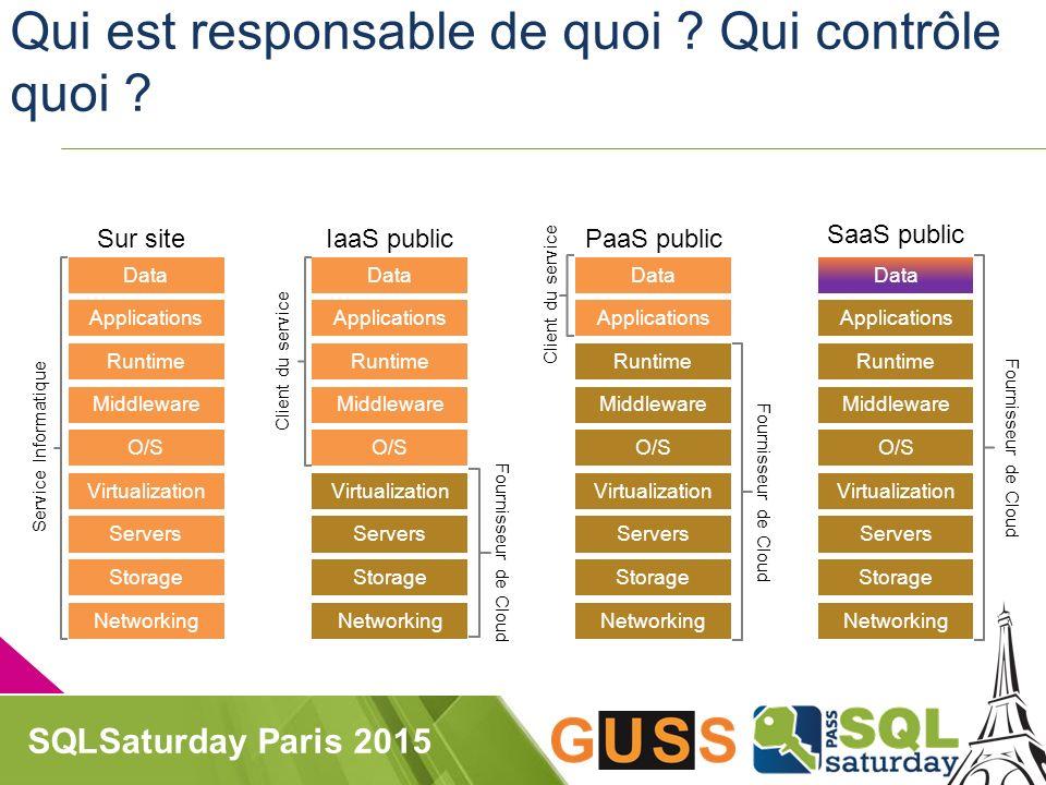 SQLSaturday Paris 2015 Qui est responsable de quoi .