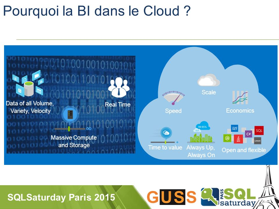 SQLSaturday Paris 2015 Pourquoi la BI dans le Cloud .