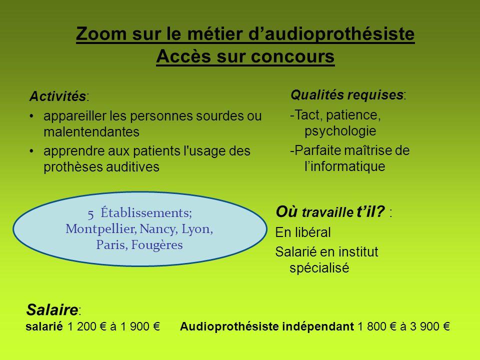 audioprothesiste paris Sophie deraison audioprothésiste de chez amplifon location paris 10, île-de-france, france industry health, wellness and fitness.