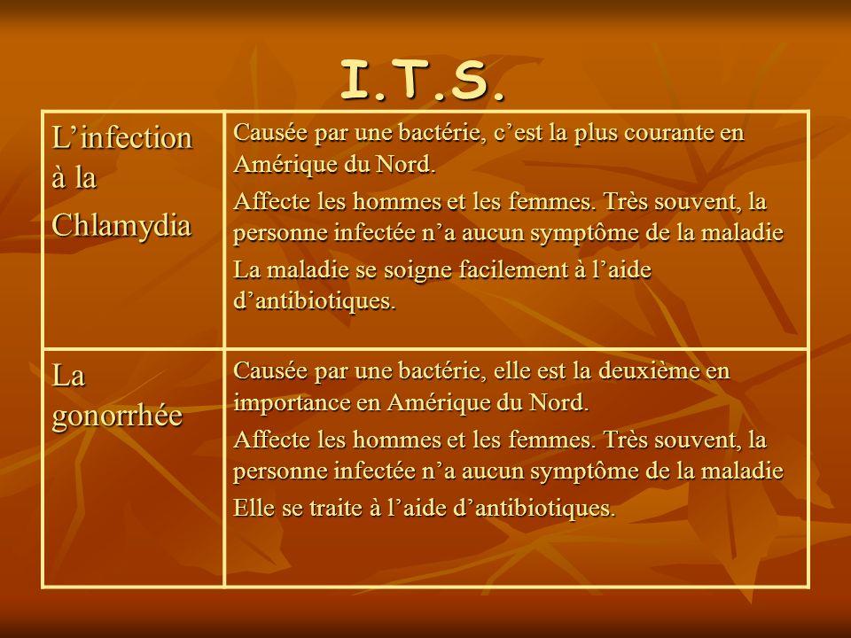 I.T.S. L'infection à la Chlamydia Causée par une bactérie, c'est la plus courante en Amérique du Nord. Affecte les hommes et les femmes. Très souvent,