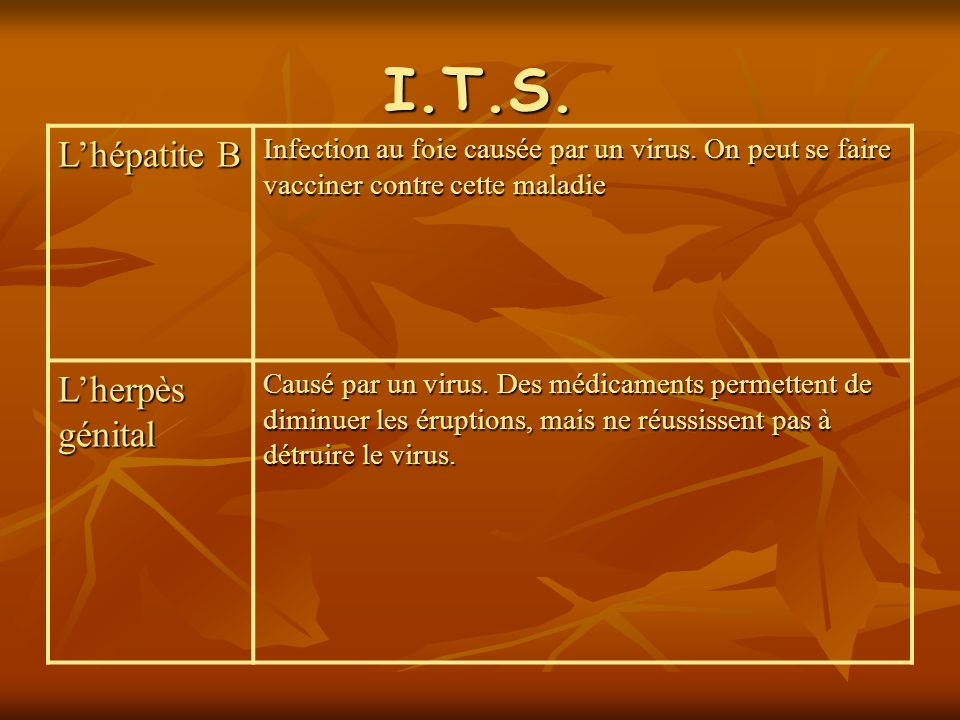 I.T.S.L'hépatite B Infection au foie causée par un virus.