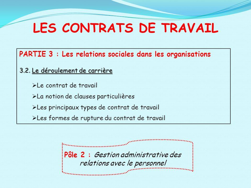 LES CONTRATS DE TRAVAIL PARTIE 3 : Les relations sociales dans les