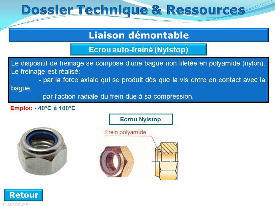 Liaison démontable Retour Le dispositif de freinage se compose d'une bague non filetée en polyamide (nylon).