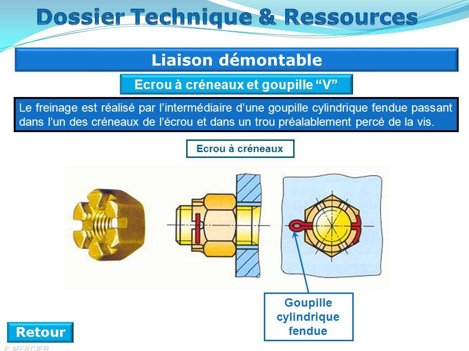 Liaison démontable Retour Le freinage est réalisé par l'intermédiaire d'une goupille cylindrique fendue passant dans l'un des créneaux de l'écrou et dans un trou préalablement percé de la vis.