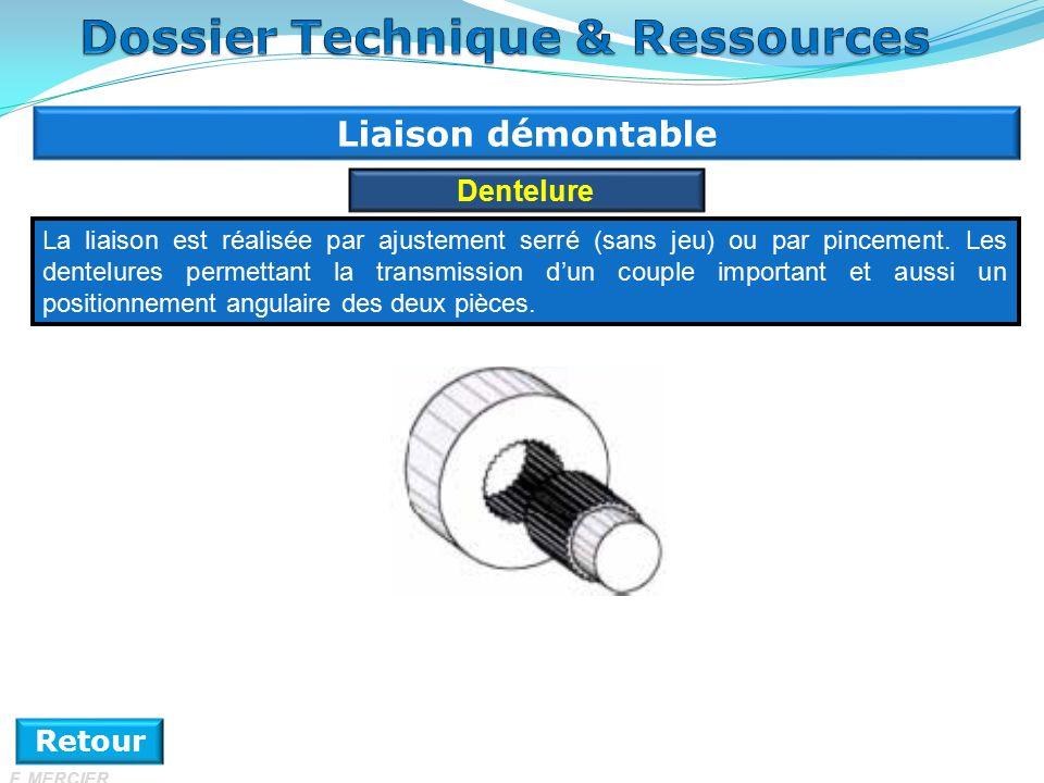 Liaison démontable Retour Dentelure La liaison est réalisée par ajustement serré (sans jeu) ou par pincement.