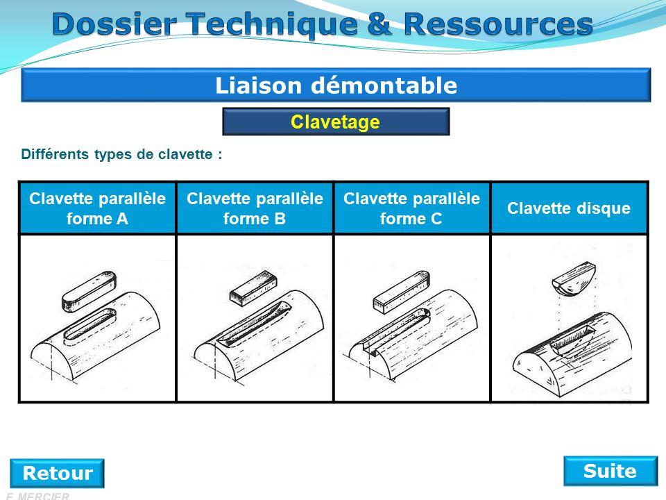 Liaison démontable Retour Clavetage Suite Différents types de clavette : Clavette parallèle forme A Clavette parallèle forme B Clavette parallèle forme C Clavette disque F.