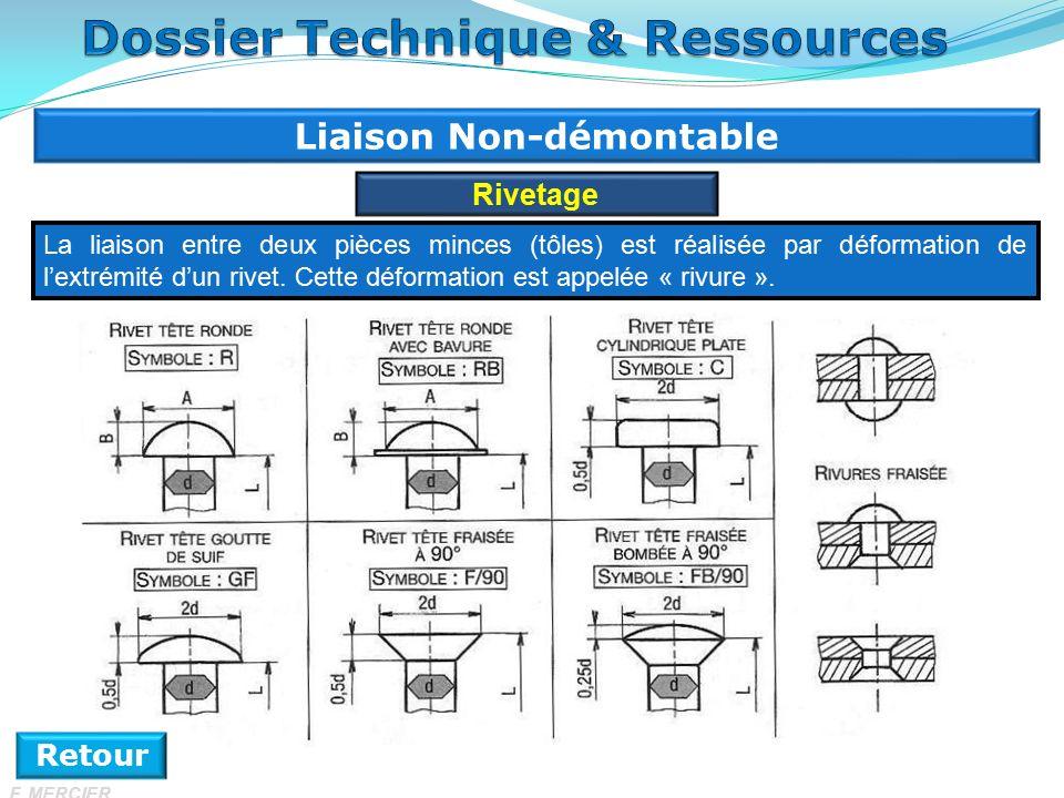 Liaison Non-démontable Retour Rivetage La liaison entre deux pièces minces (tôles) est réalisée par déformation de l'extrémité d'un rivet.