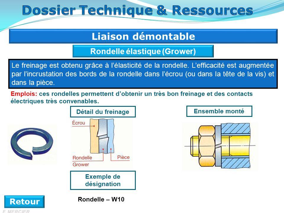 Liaison démontable Retour Le freinage est obtenu grâce à l'élasticité de la rondelle.