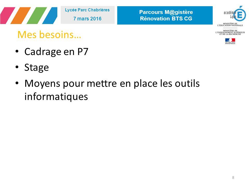 Mes besoins… 8 Lycée Parc Chabrières 7 mars 2016 Parcours M@gistère Rénovation BTS CG Cadrage en P7 Stage Moyens pour mettre en place les outils informatiques