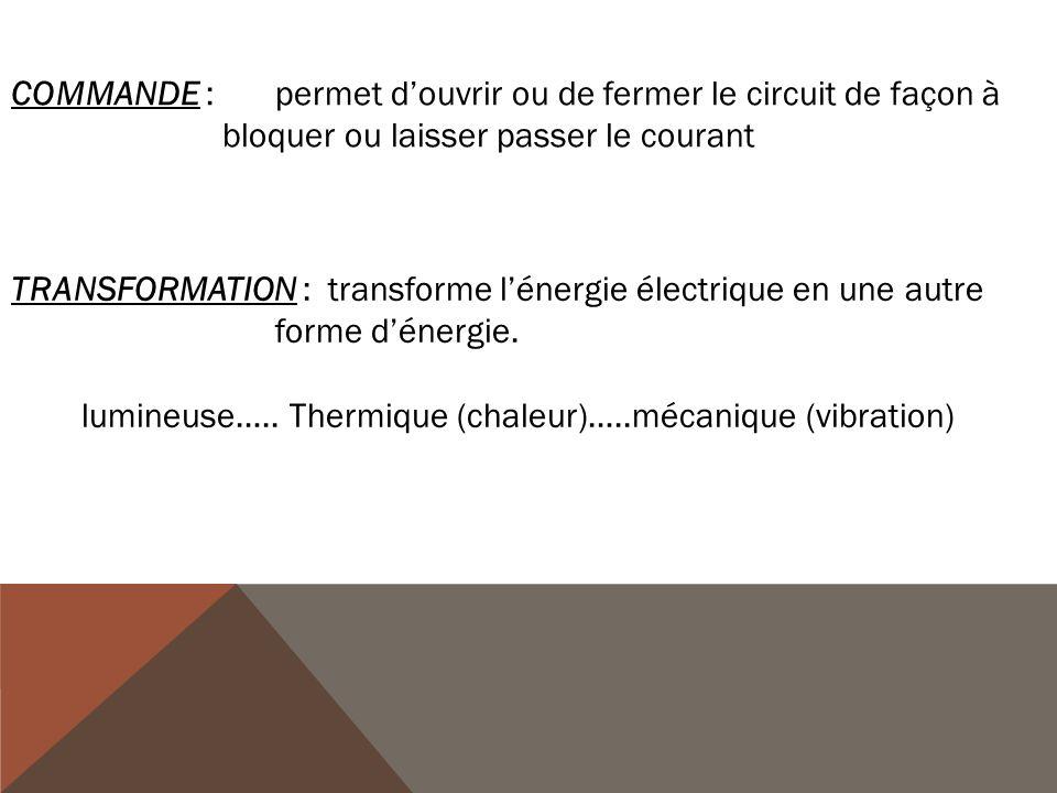 COMMANDE : permet d'ouvrir ou de fermer le circuit de façon à bloquer ou laisser passer le courant TRANSFORMATION : transforme l'énergie électrique en une autre forme d'énergie.