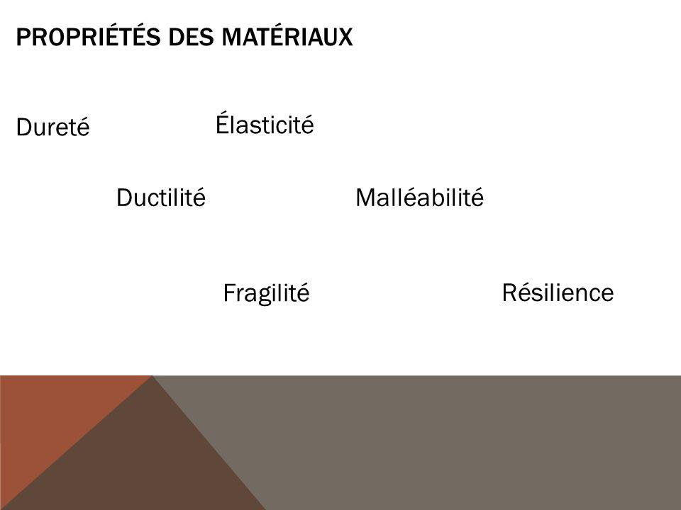 PROPRIÉTÉS DES MATÉRIAUX Dureté Élasticité DuctilitéMalléabilité Fragilité Résilience