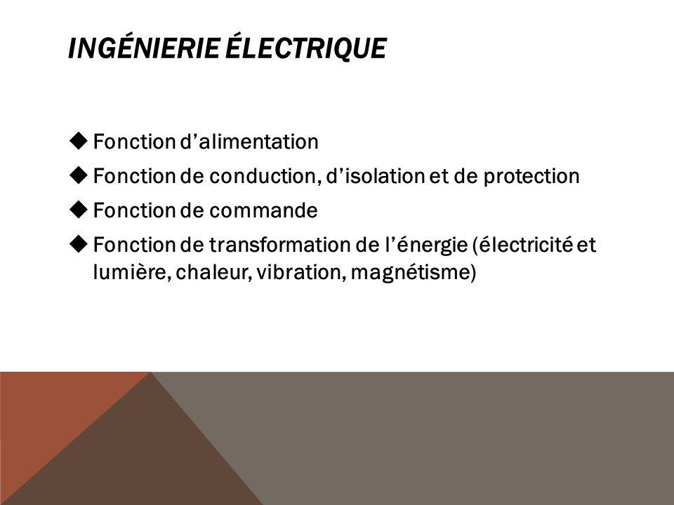  Fonction d'alimentation  Fonction de conduction, d'isolation et de protection  Fonction de commande  Fonction de transformation de l'énergie (électricité et lumière, chaleur, vibration, magnétisme) INGÉNIERIE ÉLECTRIQUE