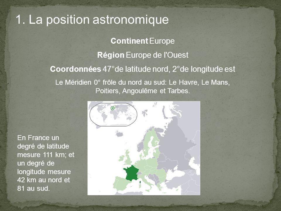 1. La position astronomique Continent Europe Région Europe de l'Ouest Coordonnées 47°de latitude nord, 2°de longitude est Le Méridien 0° frôle du nord
