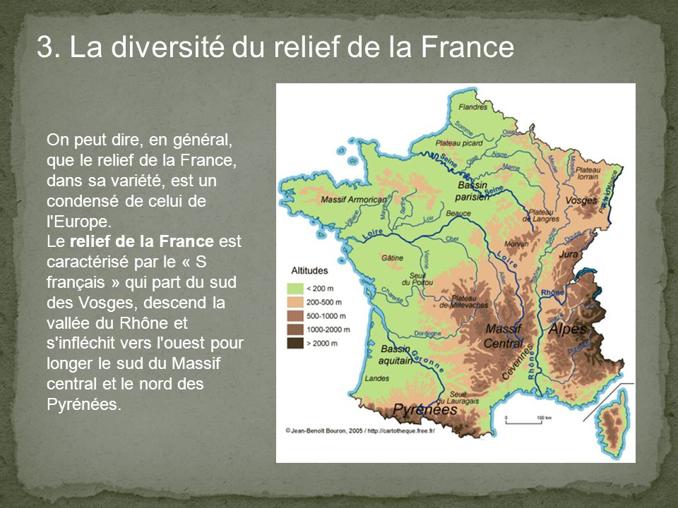 3. La diversité du relief de la France On peut dire, en général, que le relief de la France, dans sa variété, est un condensé de celui de l'Europe. Le
