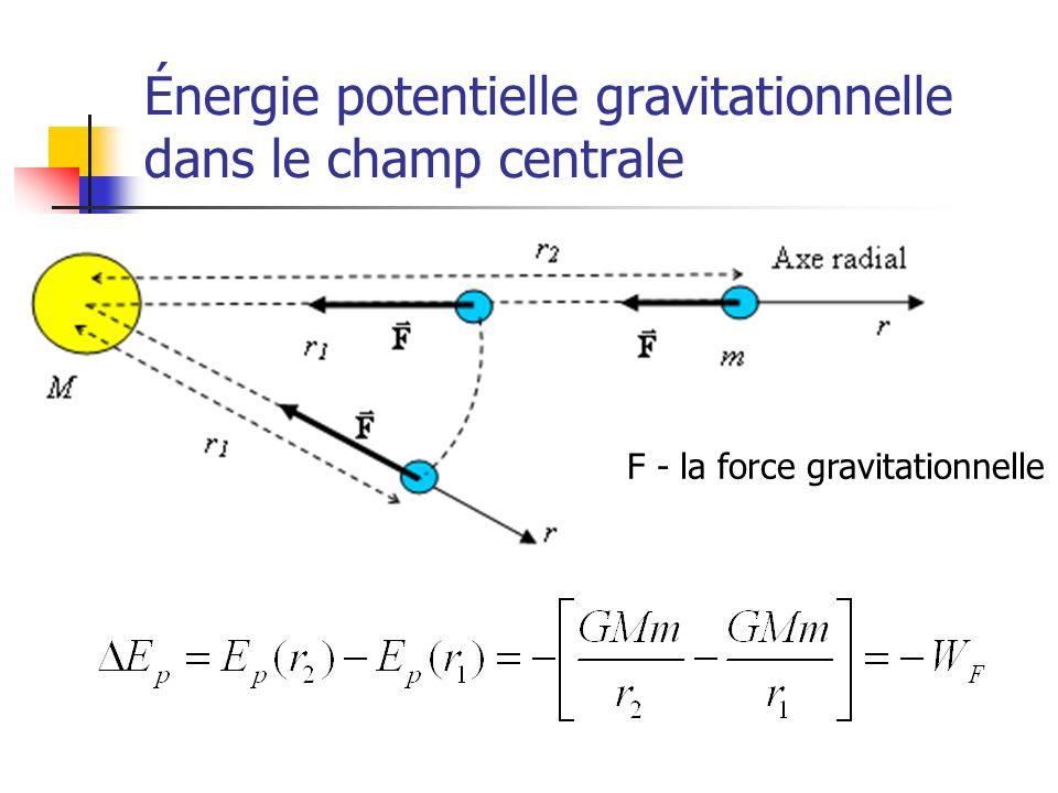 energie gravitationnelle