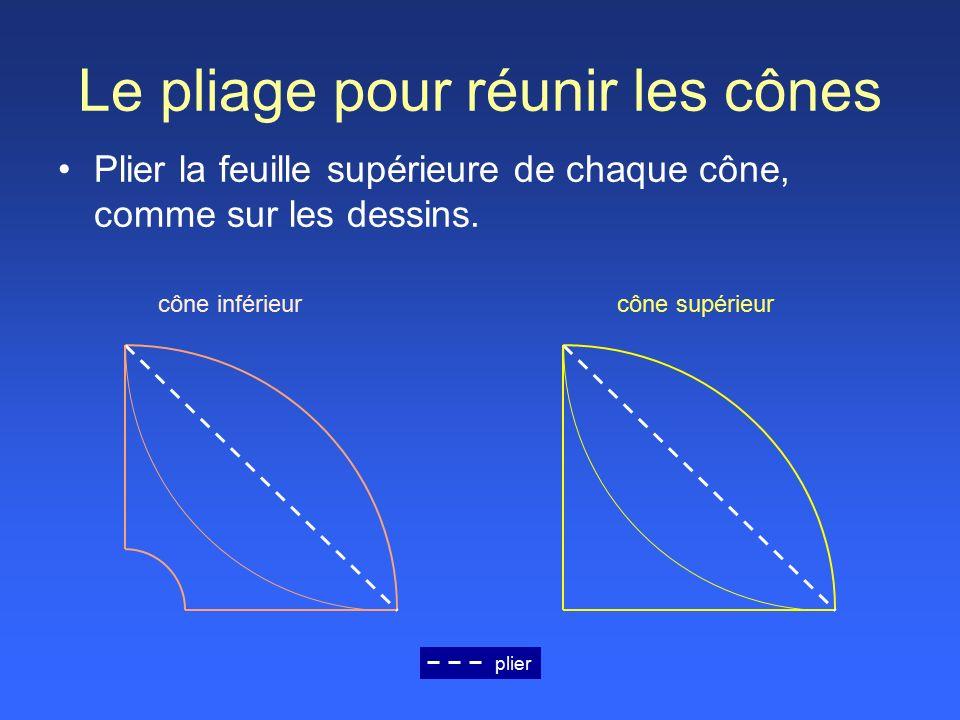Le pliage pour réunir les cônes Plier la feuille supérieure de chaque cône, comme sur les dessins.