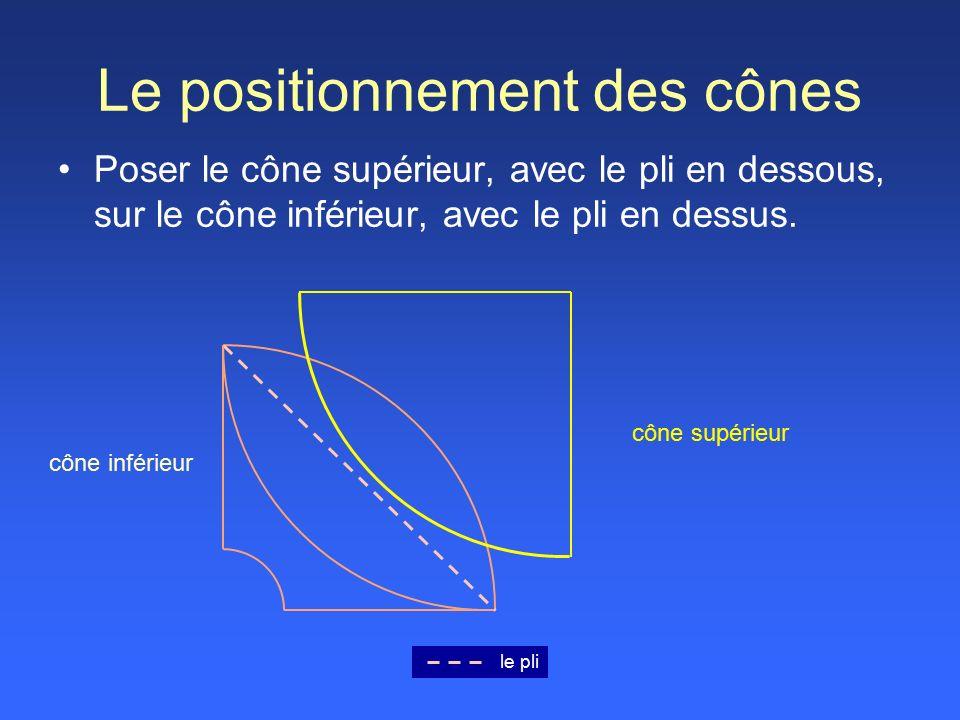 Le positionnement des cônes Poser le cône supérieur, avec le pli en dessous, sur le cône inférieur, avec le pli en dessus.