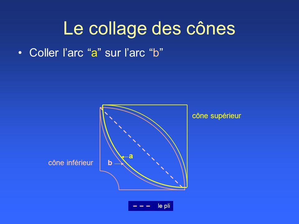 Le collage des cônes Coller l'arc a sur l'arc b le pli cône inférieur cône supérieur a b