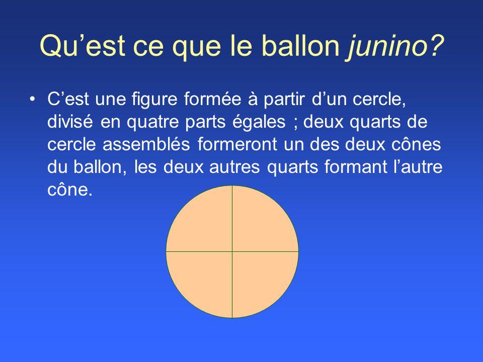 Qu'est ce que le ballon junino.