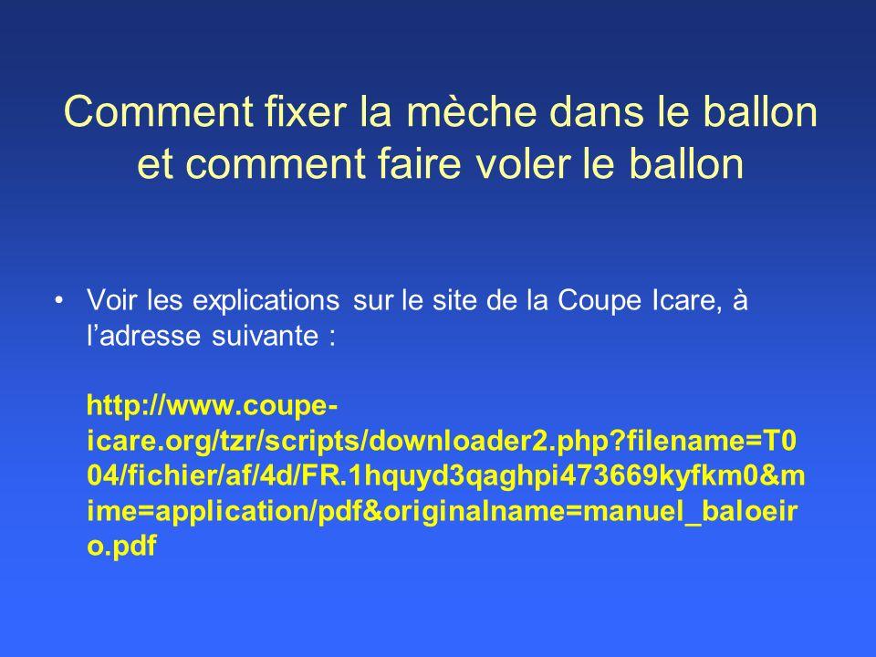 Comment fixer la mèche dans le ballon et comment faire voler le ballon Voir les explications sur le site de la Coupe Icare, à l'adresse suivante : http://www.coupe- icare.org/tzr/scripts/downloader2.php?filename=T0 04/fichier/af/4d/FR.1hquyd3qaghpi473669kyfkm0&m ime=application/pdf&originalname=manuel_baloeir o.pdf