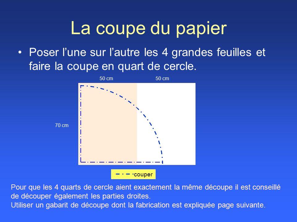 La coupe du papier Poser l'une sur l'autre les 4 grandes feuilles et faire la coupe en quart de cercle.