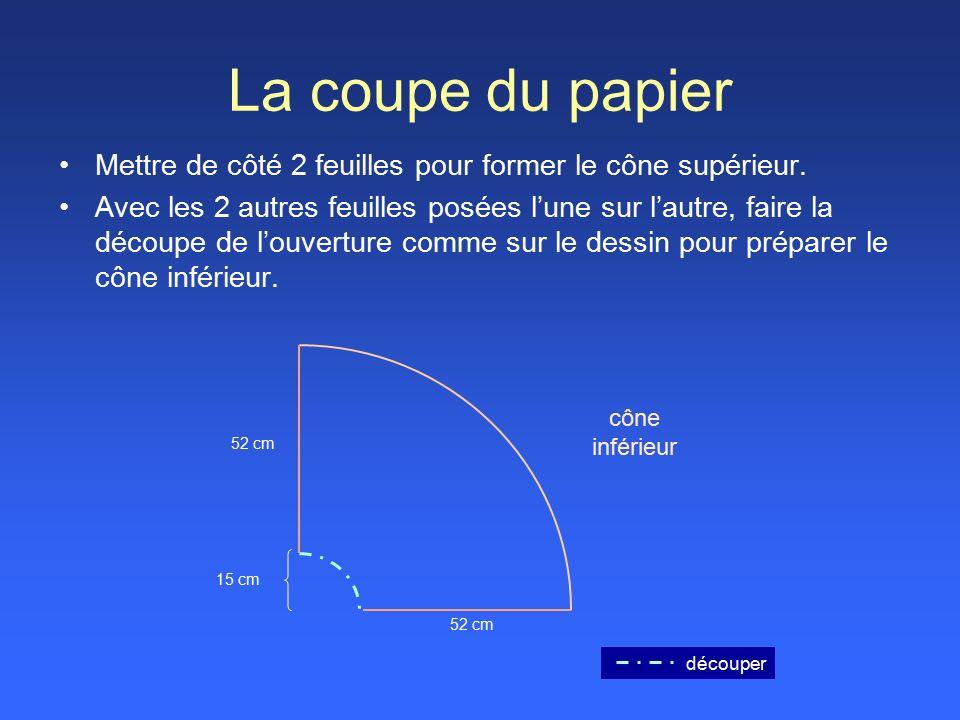 La coupe du papier Mettre de côté 2 feuilles pour former le cône supérieur.