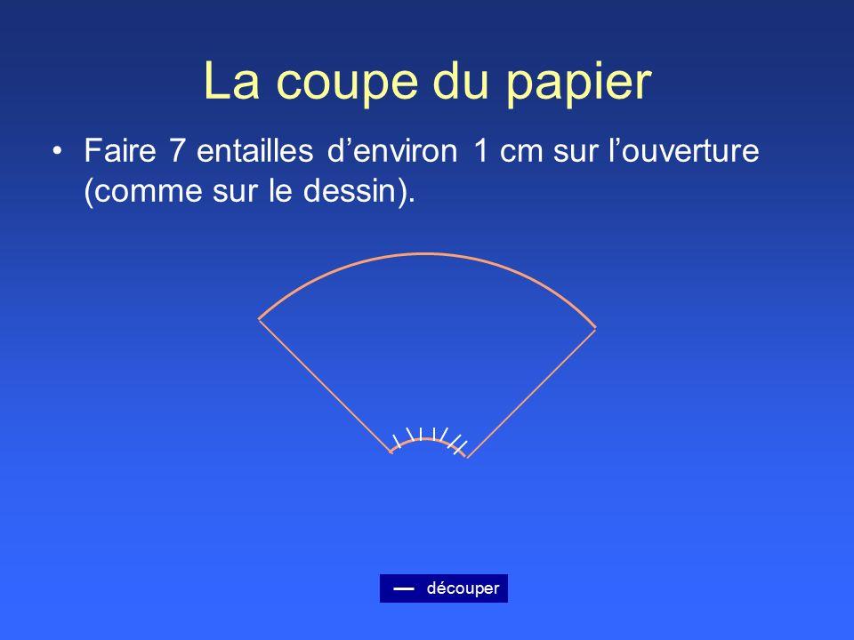La coupe du papier Faire 7 entailles d'environ 1 cm sur l'ouverture (comme sur le dessin). découper