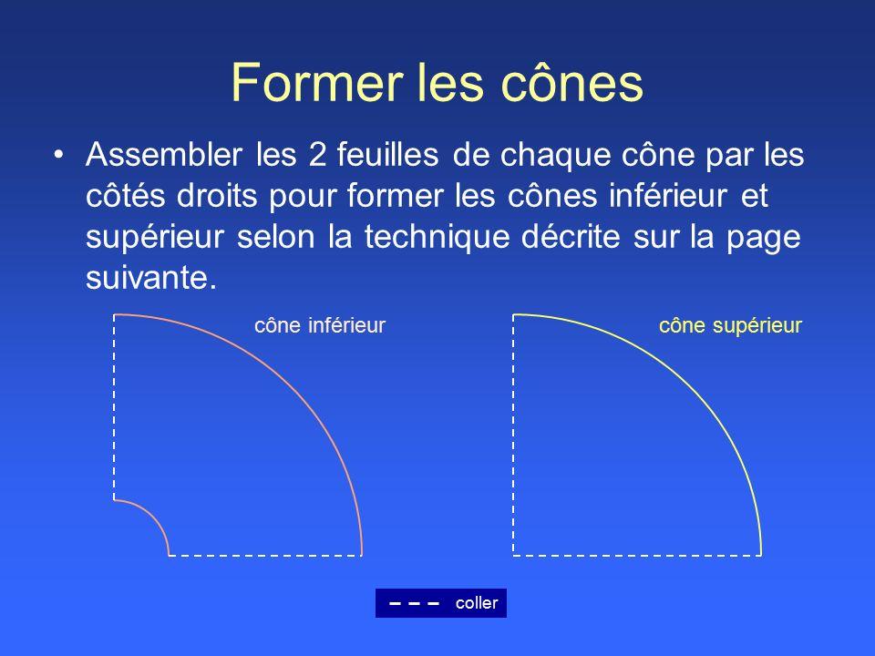 Former les cônes Assembler les 2 feuilles de chaque cône par les côtés droits pour former les cônes inférieur et supérieur selon la technique décrite sur la page suivante.
