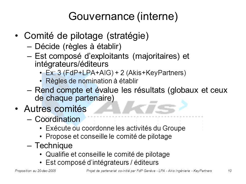 Proposition au 20-dec-2005 Projet de partenariat co-initié par FdP Genève - LPA - Akis Ingénierie - KeyPartners 10 Gouvernance (interne) Comité de pilotage (stratégie) –Décide (règles à établir) –Est composé d'exploitants (majoritaires) et intégrateurs/éditeurs Ex: 3 (FdP+LPA+AIG) + 2 (Akis+KeyPartners) Règles de nomination à établir –Rend compte et évalue les résultats (globaux et ceux de chaque partenaire) Autres comités –Coordination Exécute ou coordonne les activités du Groupe Propose et conseille le comité de pilotage –Technique Qualifie et conseille le comité de pilotage Est composé d'intégrateurs / éditeurs