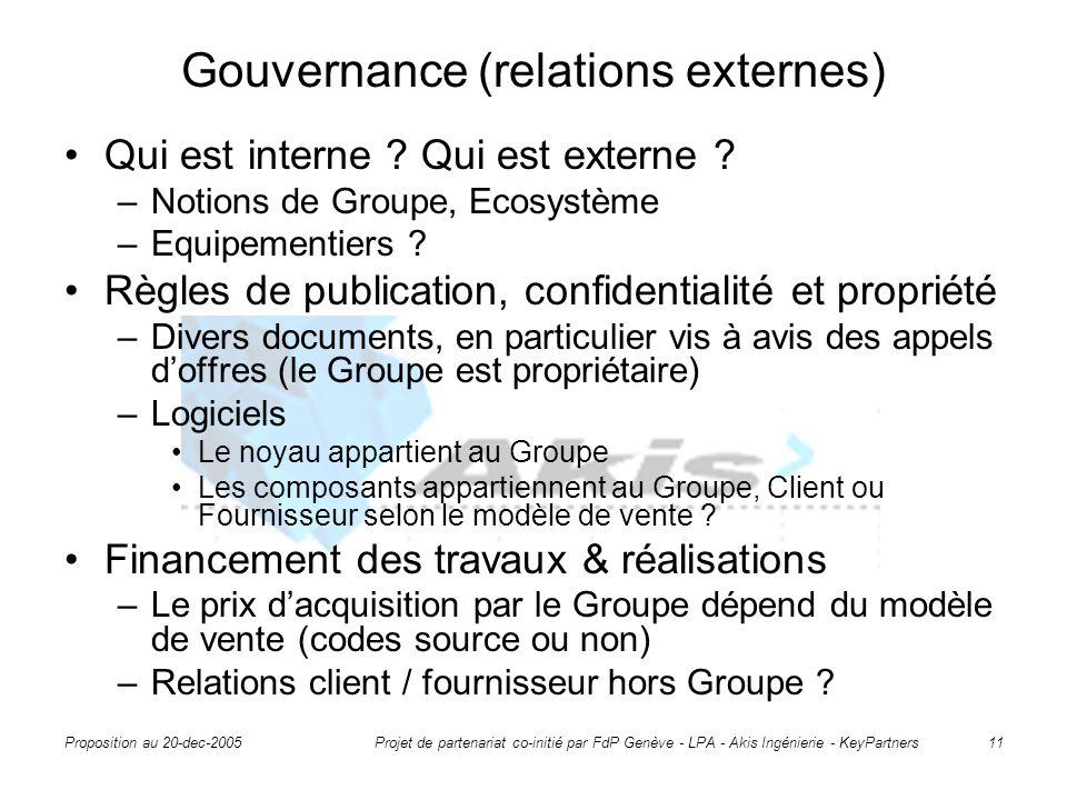 Proposition au 20-dec-2005 Projet de partenariat co-initié par FdP Genève - LPA - Akis Ingénierie - KeyPartners 11 Gouvernance (relations externes) Qui est interne .