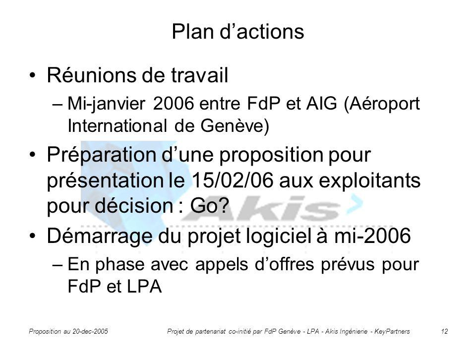 Proposition au 20-dec-2005 Projet de partenariat co-initié par FdP Genève - LPA - Akis Ingénierie - KeyPartners 12 Plan d'actions Réunions de travail –Mi-janvier 2006 entre FdP et AIG (Aéroport International de Genève) Préparation d'une proposition pour présentation le 15/02/06 aux exploitants pour décision : Go.