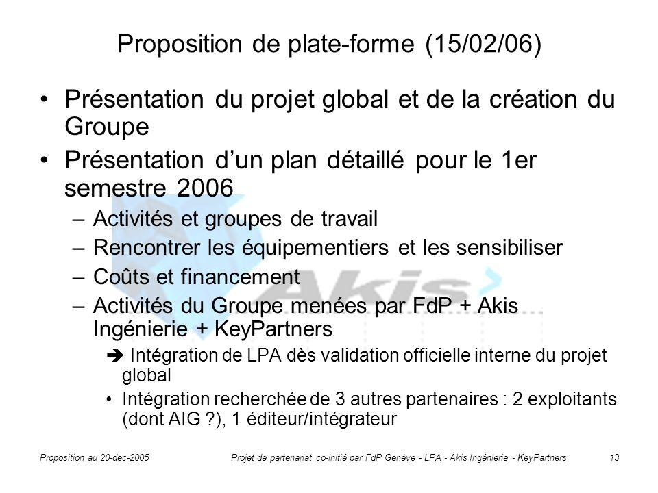 Proposition au 20-dec-2005 Projet de partenariat co-initié par FdP Genève - LPA - Akis Ingénierie - KeyPartners 13 Proposition de plate-forme (15/02/06) Présentation du projet global et de la création du Groupe Présentation d'un plan détaillé pour le 1er semestre 2006 –Activités et groupes de travail –Rencontrer les équipementiers et les sensibiliser –Coûts et financement –Activités du Groupe menées par FdP + Akis Ingénierie + KeyPartners  Intégration de LPA dès validation officielle interne du projet global Intégration recherchée de 3 autres partenaires : 2 exploitants (dont AIG ), 1 éditeur/intégrateur